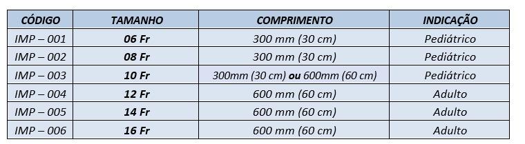 variacoes sistema de aspiracao fechado - Sistema de Aspiração Fechado